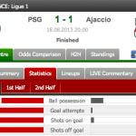 Foto – Le incredibili statistiche di Psg-Ajaccio: 39 occasioni gol ad 1, ma è pareggio 1-1
