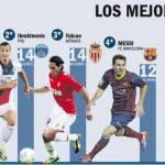 FOTO – Top 10 dei giocatori più pagati: al primo posto Cristiano Ronaldo. Nemmeno un italiano in classifica