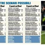 FOTO – Juventus, i tre scenari possibili in Champions League: decisivo il doppio confronto con il Real!