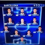 Milan-Barcellona, Messi e Neymar in difesa? Guardate qua!