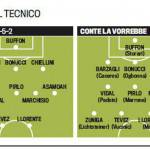 Calciomercato Juventus, 2 squadre per scudetto e Champions ma manca ancora un tassello…