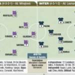 Fantacalcio Fiortentina-Inter, le probabili formazioni in foto