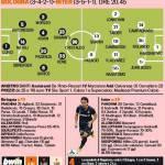 Bologna-Inter, le probabili formazioni: spazio a Guarin e Palacio per agganciare il terzo posto
