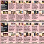 Borussia Dortmund-Napoli, voti e pagelle: difesa azzurra disastrosa. Fenomeno Mkhitaryan – Foto
