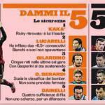 Foto – Fantacalcio, ecco i 5 da schierare ed i 5 da rischiare per la 14^ giornata di Serie A