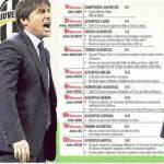 Tuttosport punta il dito contro Roma e Napoli: ma quali favori! Ecco tutti gli episodi pro e contro
