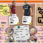 Calciomercato, ecco la FLOP 11: Matri, Ljajic e Belfodil giudano il gruppo