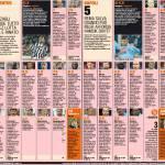 Juventus-Napoli, voti e pagelle Gazzetta dello Sport: straripante Pogba, Pirlo parla con i piedi, Buffon magnifico