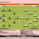 Celtic-Milan, probabili formazioni: Allegri ha scelto Birsa e Poli. Occhio a Samaras… – Foto