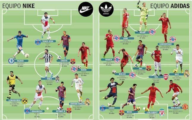 Da Scarpe Calcio Adidas E Outlet Nike Uw5uuiw8 q1gnFWAaEU 6a3590109f3