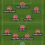 FOTO – TOP 11 del 2013: un 4-3-3 mostruoso con i migliori giocatori della passata stagione