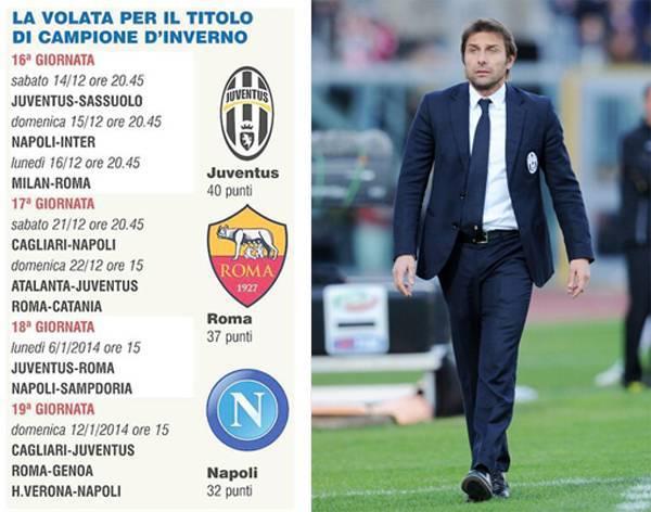 Calendario Napoli E Juve A Confronto.Calendario Calciomercatonews Com