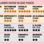 Europa League, in palio 10 milioni e la finale allo Juventus Stadium: le italiane devono provarci