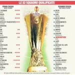 Europa League, Fiorentina e Napoli in prima fascia, Juventus e Lazio in seconda: ecco le possibili avversarie