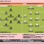 Galatasaray-Juventus, probabili formazioni: Llorente-Tevez contro Drogba-Sneijder – Foto