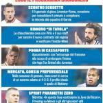 """FOTO – Calciomercato Juventus, un gennaio di fuoco: dalla sfida scudetto alle """"blindature"""" di Pirlo e Pogba. E Biabiany e Menez…"""
