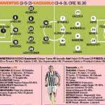Juventus-Sassuolo, le probabili formazioni: Conte sceglie Llorente e Tevez, Di Francesco punta sul tridente