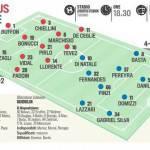 Foto – Juventus-Udinese, le probabili formazioni: Padoin e De Ceglie dal 1′, 4-4-1-1 per Guidolin