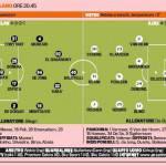 Milan-Ajax, probabili formazioni: c'è De Jong a centrocampo. Nei Lancieri occhio all'ex Bojan – Foto