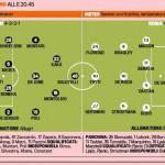 Milan-Roma, probabili formazioni: Allegri cambia l'attacco, Totti c'è e Bradley… – Foto