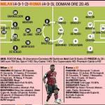 Milan-Roma, le probabili formazioni: Totti dal 1° minuto sfida Balotelli