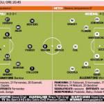 Napoli-Arsenal, probabili formazioni: Britos al posto di Fernandez. Flamini nel centrocampo di Wenger – Foto