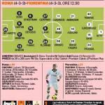 Roma-Fiorentina, le probabili formazioni: Garcia punta su Ljajic, Montella su Pepito Rossi
