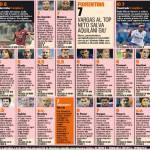 Roma-Fiorentina, voti e pagelle della Gazzetta dello Sport: Gervinho il migliore, Destro è tornato, Cuadrado… – Foto