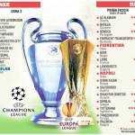 Sorteggio Champions/Europa League: per il Milan meglio lo United, Juventus in seconda fascia, quanti pericoli – Foto