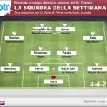 TOP 11 della settimana: un 4-4-2 con Bale e Robben esterni, una coppia d'attacco inedita e un giovane portiere italiano…