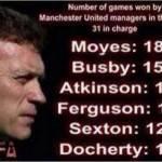 FOTO – Il Manchester United è in crisi ma Moyes ha fatto meglio di Ferguson…