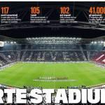 Foto – Lo Juventus Stadium arma in più dei bianconeri: quanti punti conquistati!