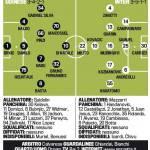Foto – Udinese-Inter, probabili formazioni: Milito titolare, Di Natale vuole il gol