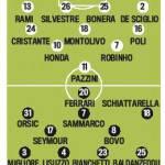 Foto – Milan-Spezia, probabili formazioni: Rami-Honda titolari, Mangia lancia Schiattarella