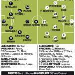 Foto – Napoli-Lazio, probabili formazioni: Benitez rispolvera Pandev, tridente giovane per Reja