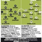 Foto – Sampdoria-Udinese, probabili formazioni: Eder vs Di Natale, conferma Maicosuel