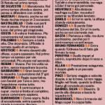 Foto – Sampdoria-Udinese, voti e pagelle: Eder indemoniato, disastro Di Natale