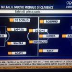 Foto – Milan, Seedorf ha deciso, ecco il nuovo modulo rossonero