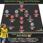 Foto – Ecco la Top 11 della Premier League 13/14 secondo Whoscored: domina l'Arsenal!