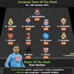 """Foto – La Top 11 della settimana europea di calcio: ben 3 """"italiani"""""""