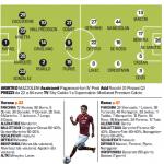 Verona-Roma, le probabili formazioni della Gazzetta dello Sport: dentro destro, fuori Totti