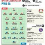 Foto – Bayer Leverkusen-Psg, probabili formazioni: Kiessling vs Ibrahimovic, Lavezzi titolare
