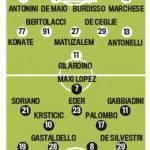 Foto – Genoa-Sampdoria, probabili formazioni: Gasperini lancia Konate, Mihajlovic punta su Maxi Lopez