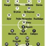 Foto – Swansea-Napoli, probabili formazioni: Benitez non fa turnover, c'è Higuain in attacco
