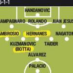 Foto – Mazzarri ha deciso di cambiare, ecco la formazione con Hernanes e D'Ambrosio