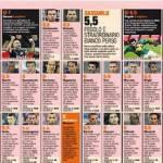 Foto – Inter-Sassuolo, voti e pagelle della Gazzetta dello Sport: Samuel imperioso, Pegolo attento