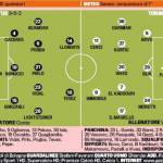 Juventus-Torino, le probabili formazioni della Gazzetta: Tevez-Llorente vs Cerci-Immobile