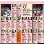 Foto – Juventus-Torino, voti e pagelle della Gazzetta dello Sport: Tevez super, delusione Cerci