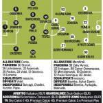 Foto – Juventus-Trabzonspor, probabili formazioni: Vidal in panchina, Osvaldo-Tevez in attacco