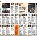 Fantacalcio Milan-Torino: voti e pagelle della Gazzetta dello Sport